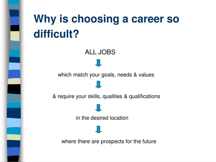 Why is choosing a career so difficult?
