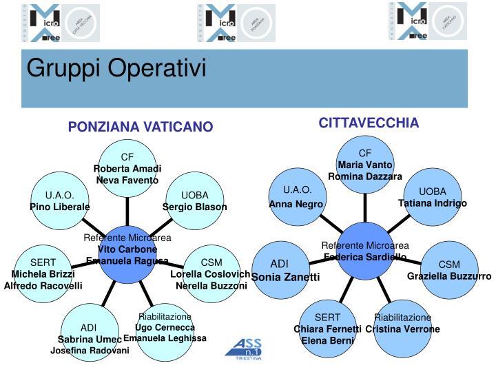 Gruppi Operativi