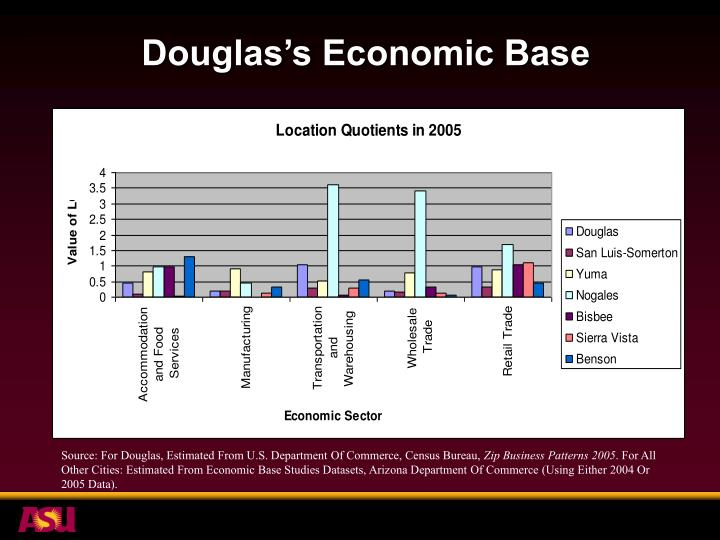 Douglas's Economic Base