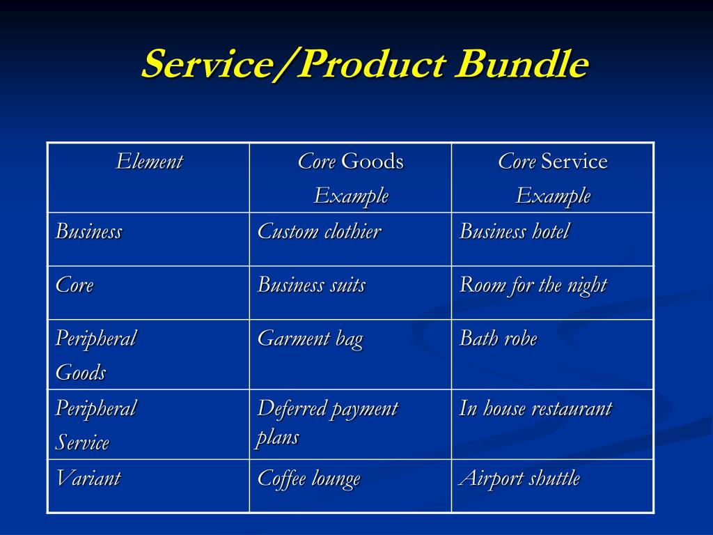 Service/Product Bundle