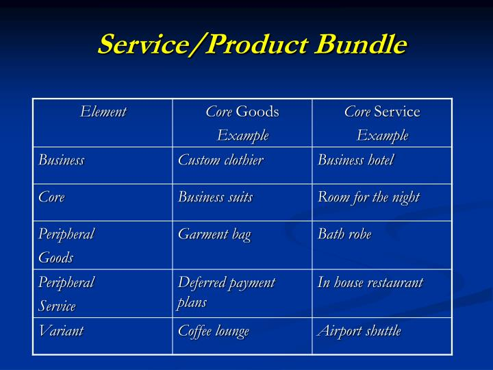 Service product bundle