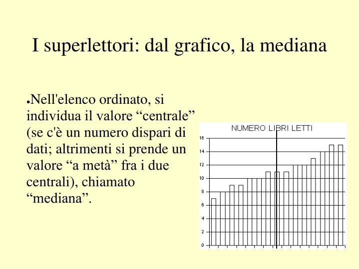 I superlettori: dal grafico, la mediana