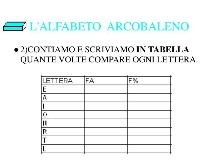 L'ALFABETO  ARCOBALENO