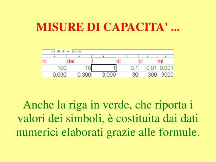 MISURE DI CAPACITA' ...