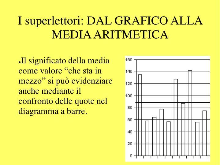 I superlettori: DAL GRAFICO ALLA MEDIA ARITMETICA