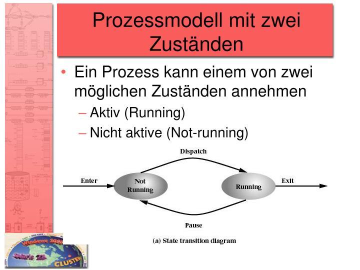 Prozessmodell mit zwei Zuständen