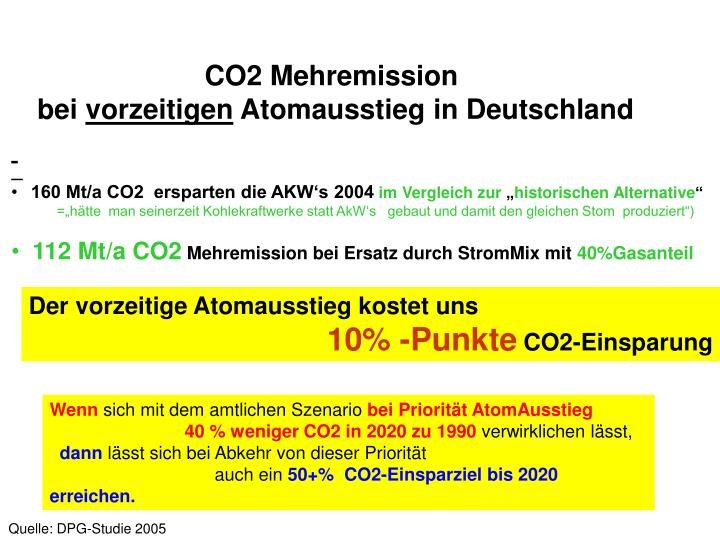 CO2 Mehremission