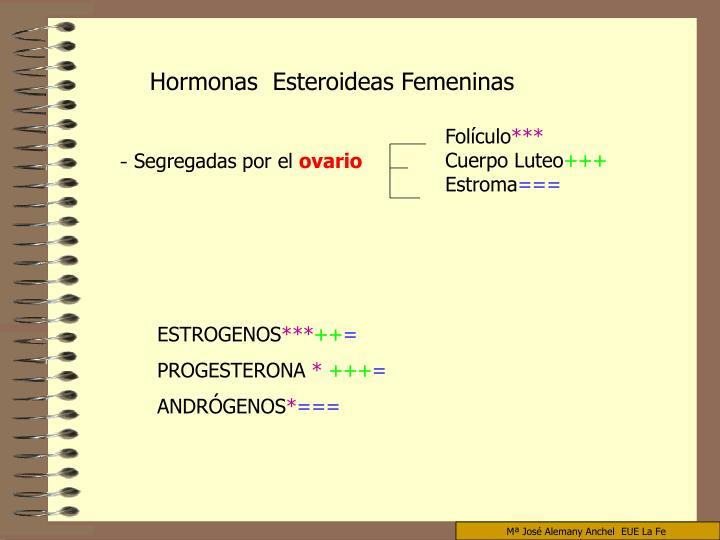 Hormonas  Esteroideas Femeninas