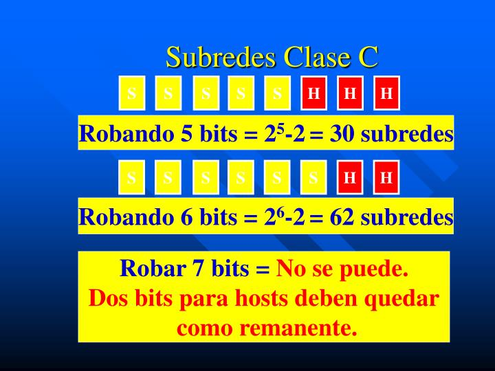Subredes Clase C