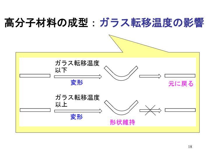 高分子材料の成型: