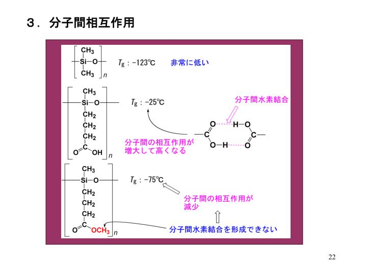 3.分子間相互作用