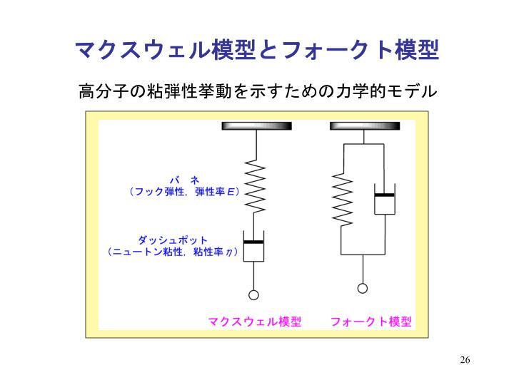 マクスウェル模型とフォークト模型