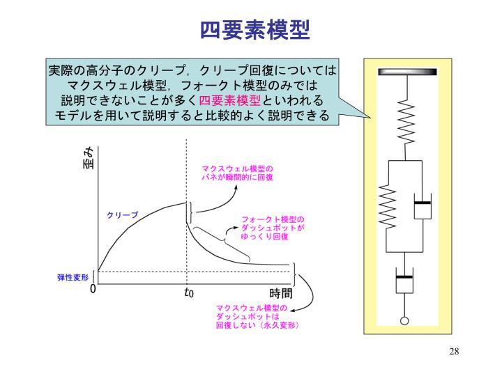 四要素模型