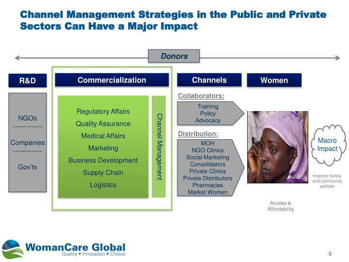 Channel Management Strategies in the Public and Private Sectors Can Have a Major Impact