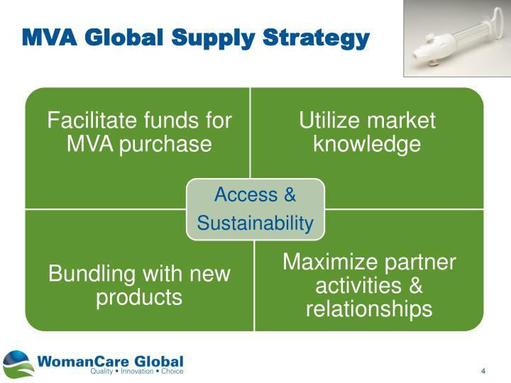 MVA Global Supply Strategy