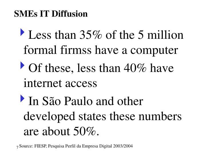 SMEs IT Diffusion