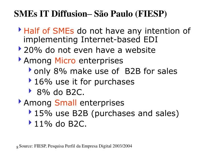 SMEs IT Diffusion– São Paulo (FIESP)