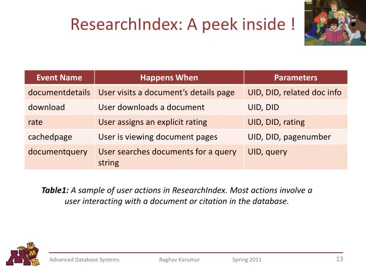 ResearchIndex
