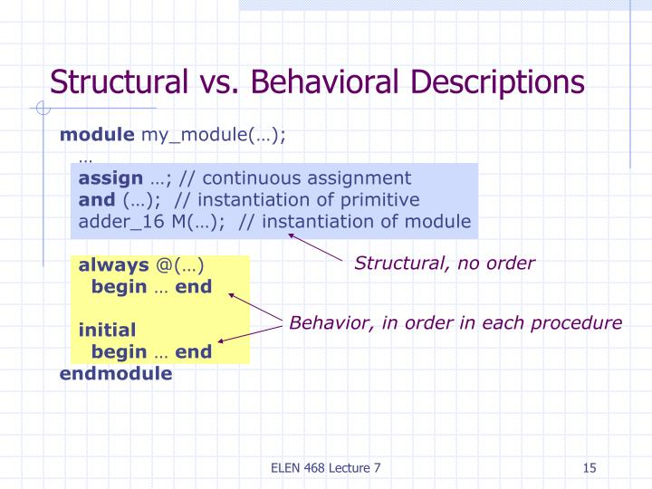 Structural vs. Behavioral Descriptions