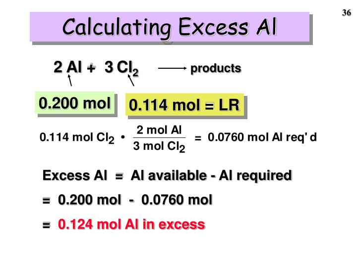 Calculating Excess Al