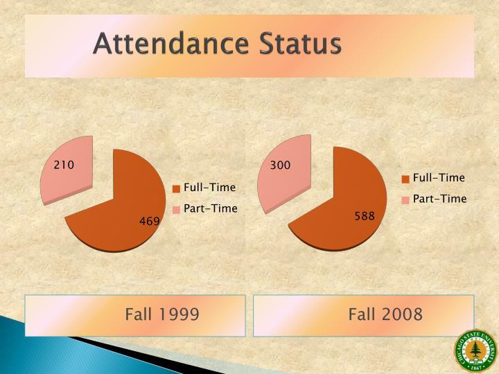 Attendance Status