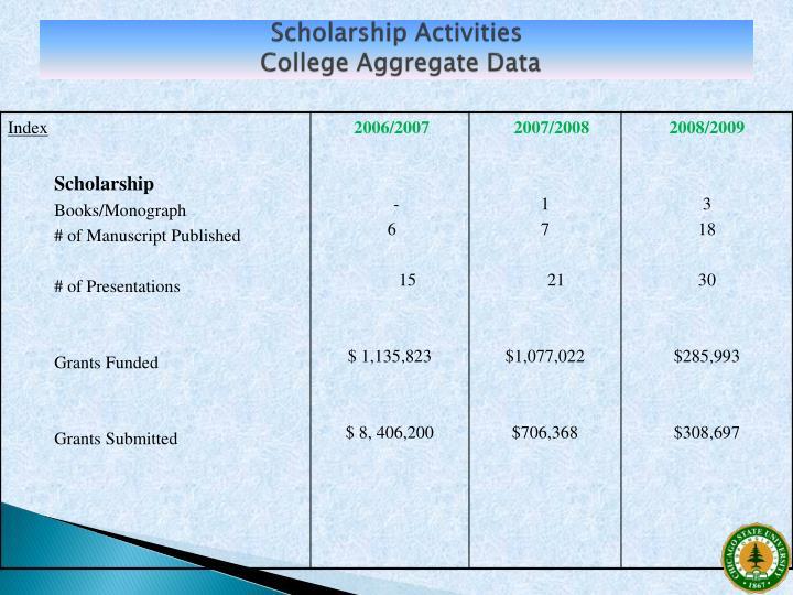 Scholarship Activities