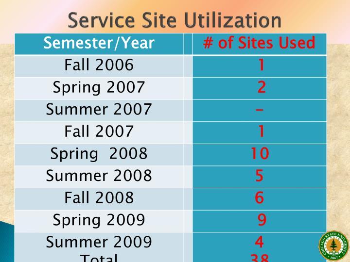 Service Site Utilization