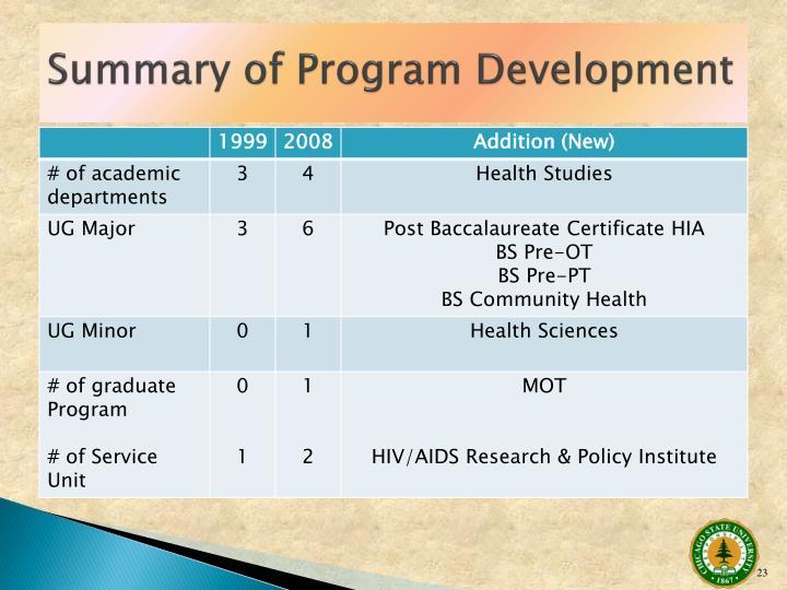 Summary of Program Development