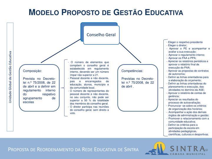 Modelo Proposto de Gestão Educativa