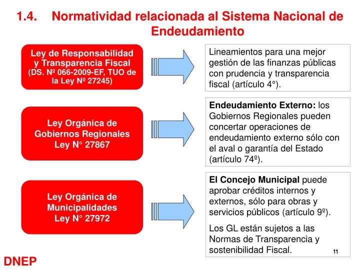1.4.Normatividad relacionada al Sistema Nacional de Endeudamiento