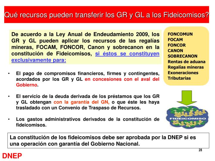 Qué recursos pueden transferir los GR y GL a los Fideicomisos?