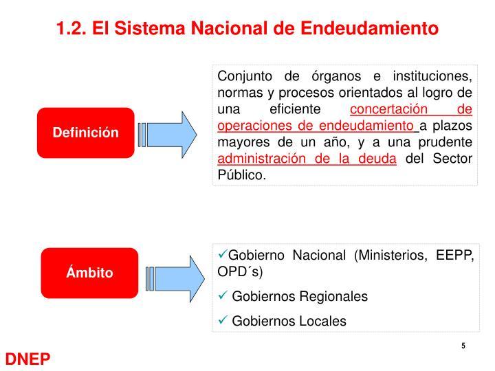 1.2. El Sistema Nacional de Endeudamiento