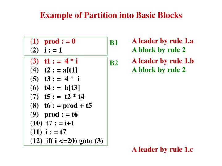 Example of Partition into Basic Blocks