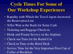 cycle times for some of our workshop experiences