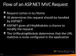 flow of an asp net mvc request