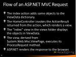 flow of an asp net mvc request3