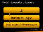 model layered architecture