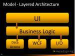 model layered architecture1