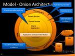 model onion architecture