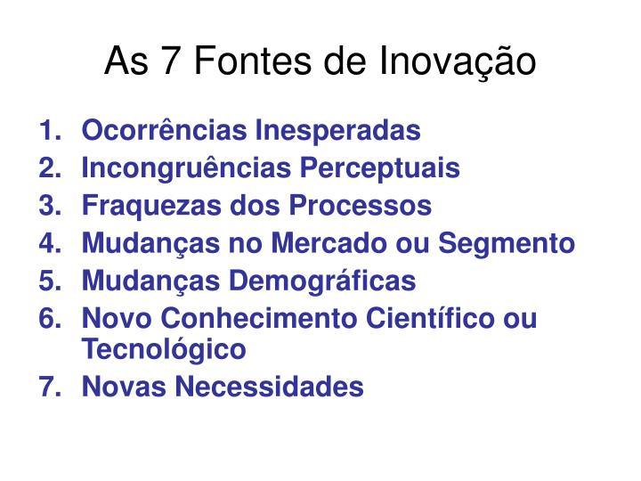 As 7 Fontes de Inovação