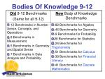 bodies of knowledge 9 12