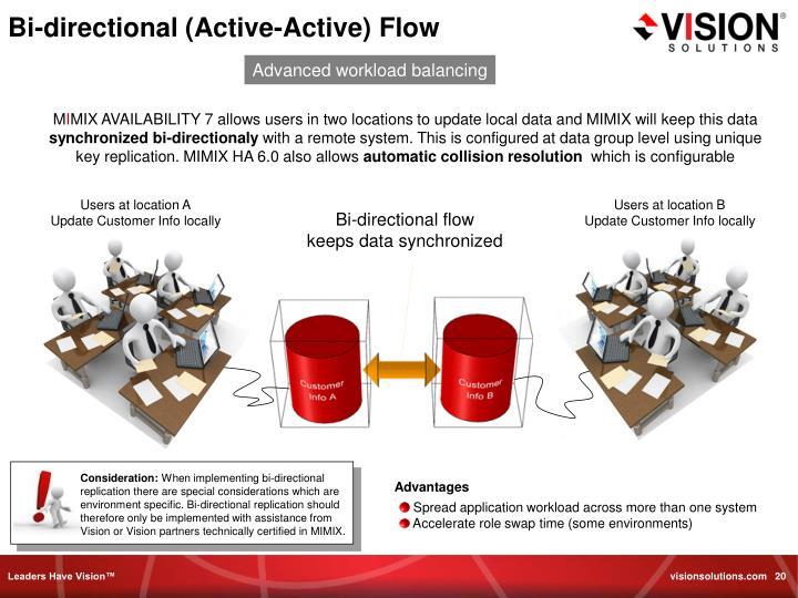 Bi-directional (Active-Active) Flow