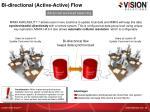 bi directional active active flow