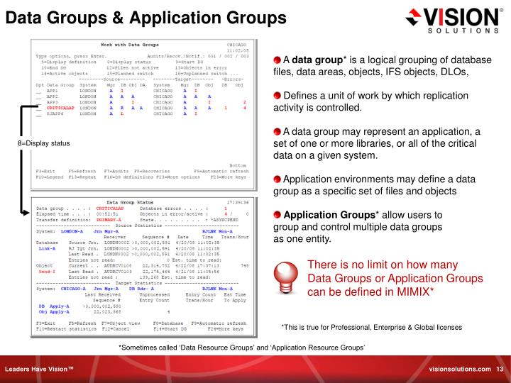 Data Groups & Application Groups