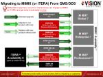 migrating to mimix or itera from oms ods