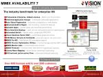 mimix availability 7