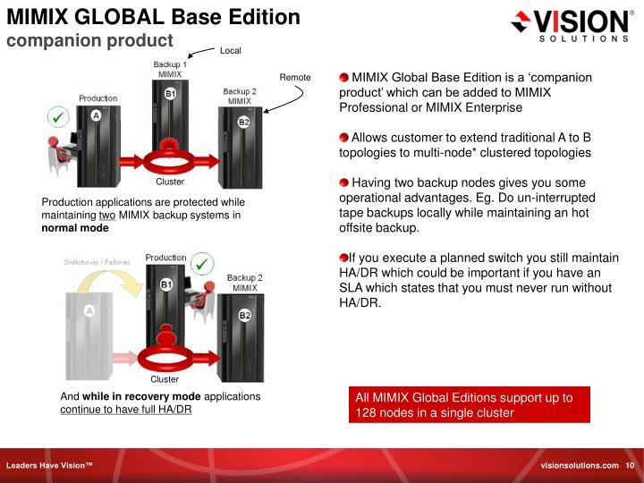 MIMIX GLOBAL Base Edition