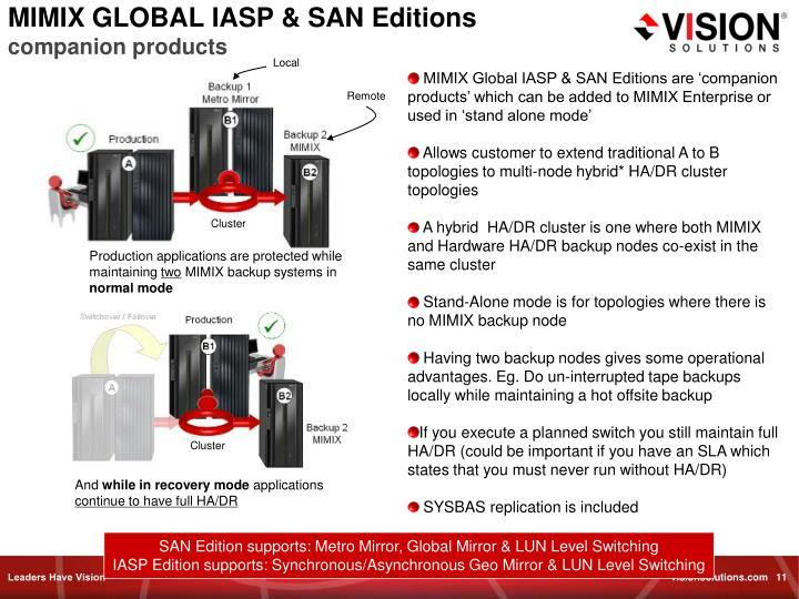 MIMIX GLOBAL IASP & SAN Editions