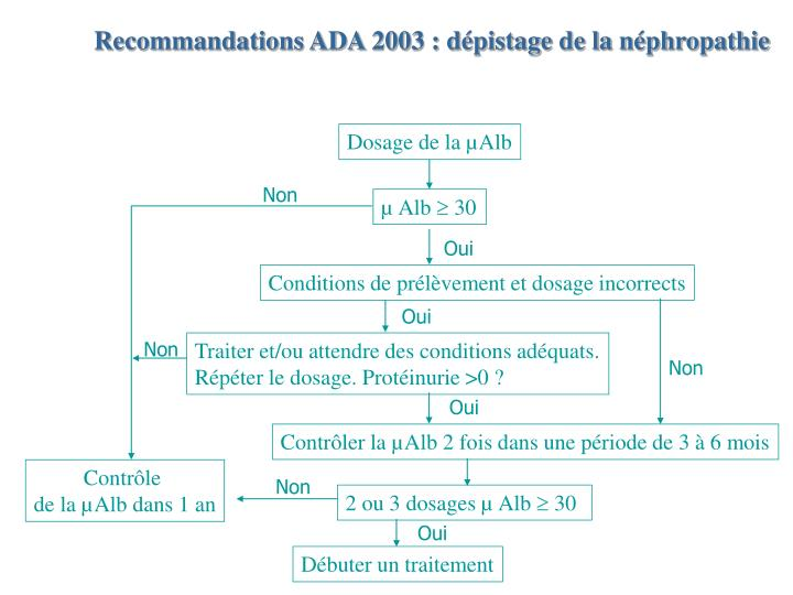 PPT - La microangiopathie diabétique PowerPoint