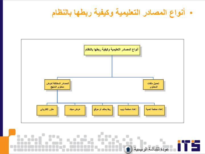 أنواع المصادر التعليمية وكيفية ربطها بالنظام